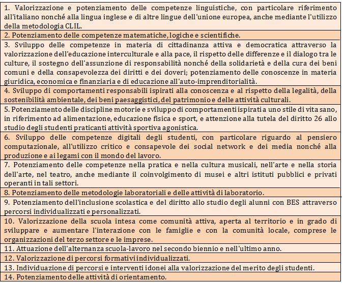 tabella_offerta_fomativa